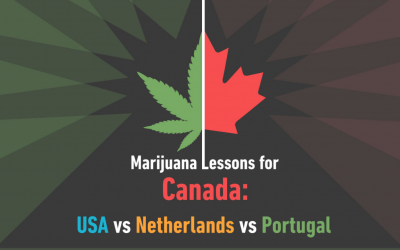 Legalizing Cannabis: Lessons for Canada