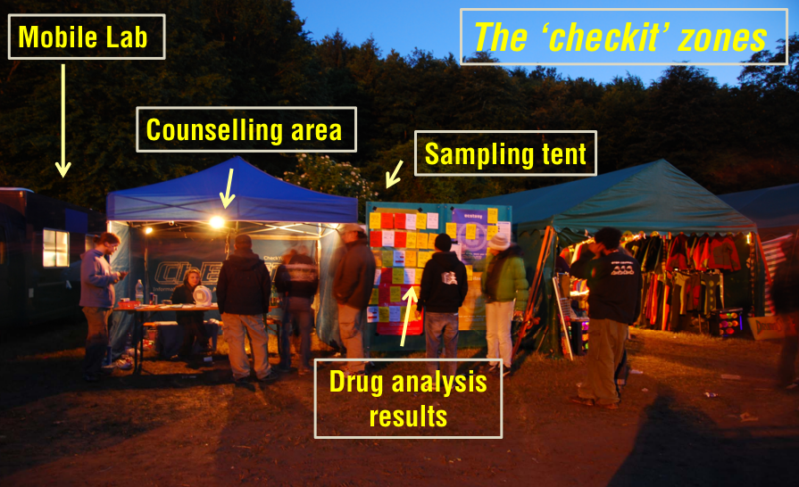ChEckIT Tent